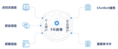 2021年5G展望:从5G+行业到5G+产品的转变14