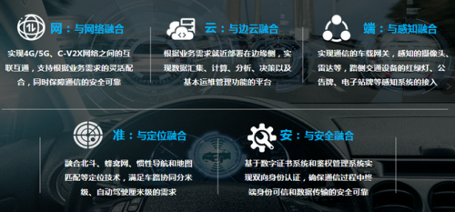 2021年5G展望:从5G+行业到5G+产品的转变9