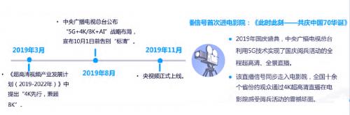2021年5G展望:从5G+行业到5G+产品的转变8