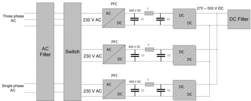 采用具有驱动器源极引脚的低电感表贴封装的SiC MOSFET5