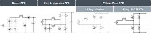 采用具有驱动器源极引脚的低电感表贴封装的SiC MOSFET6