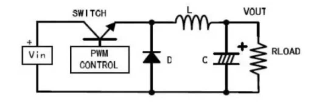 一文搞定开关电源波纹的产生、测量及抑制