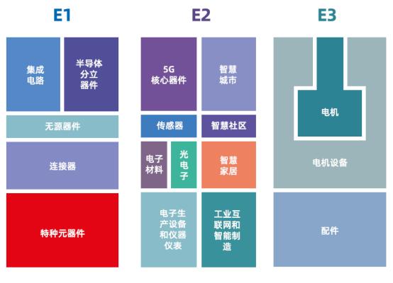 CEF上海 倒计时50天!11月必赴这场硬核实力大秀1