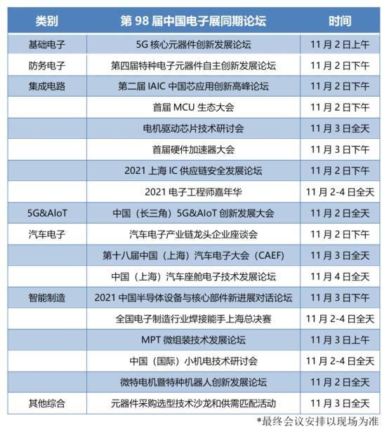 CEF上海 倒计时50天!11月必赴这场硬核实力大秀2